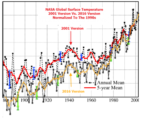nasa surface temperatures - 585×489