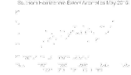 S_05_plot
