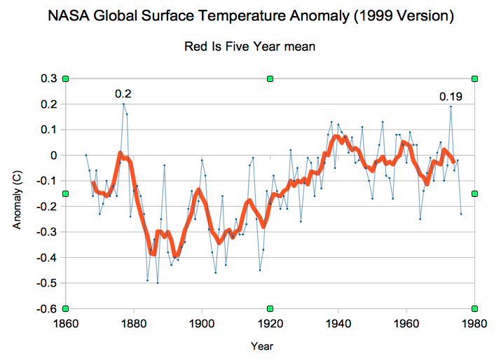 nasa surface temperatures - 709×511