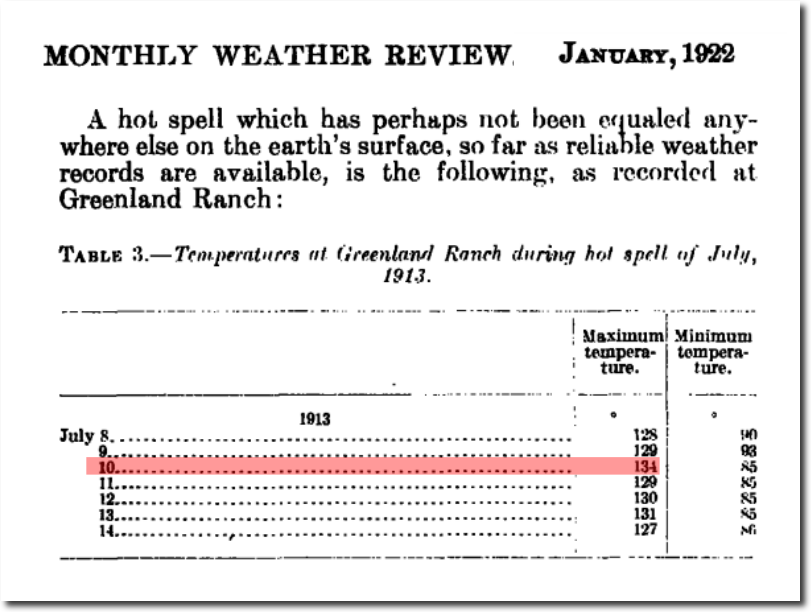 NASA – Losing The Heat Of 1913 | Real Climate Science