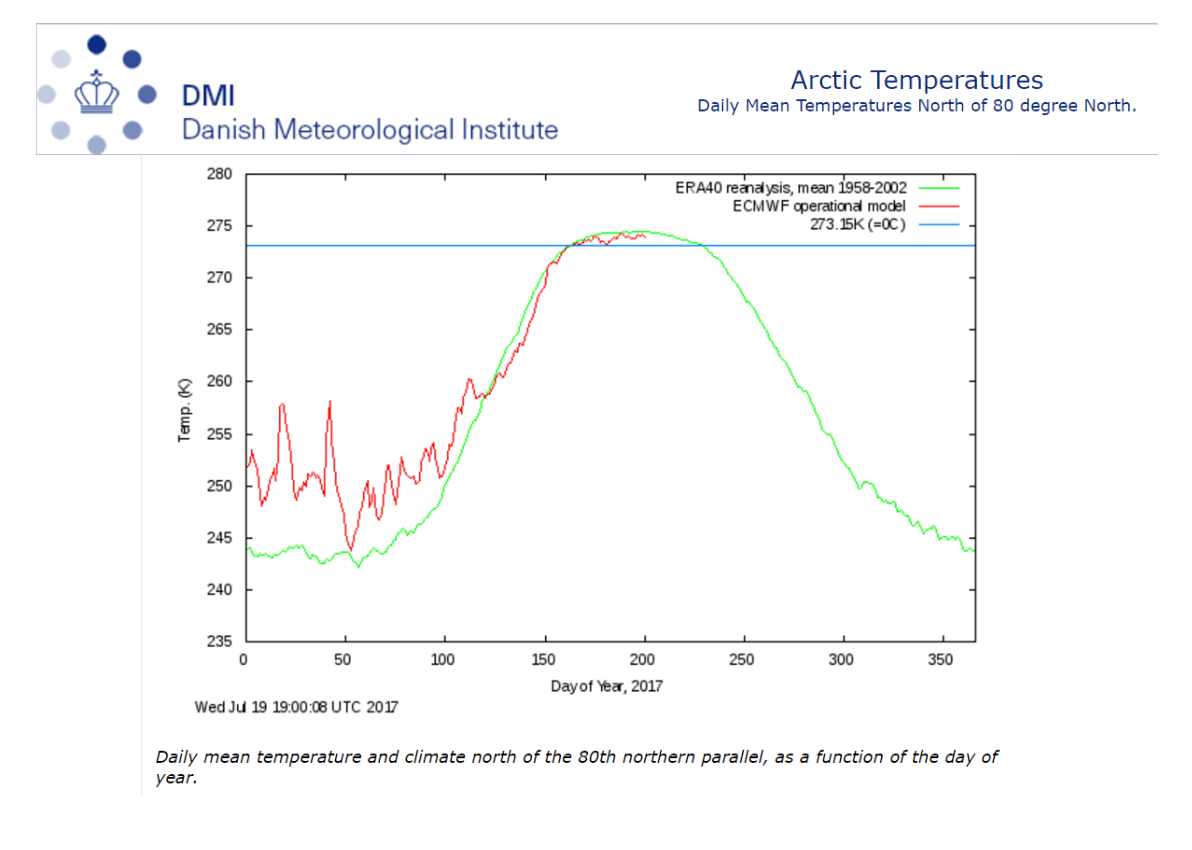 the grand solar minimum archive page 3 web wide discussions