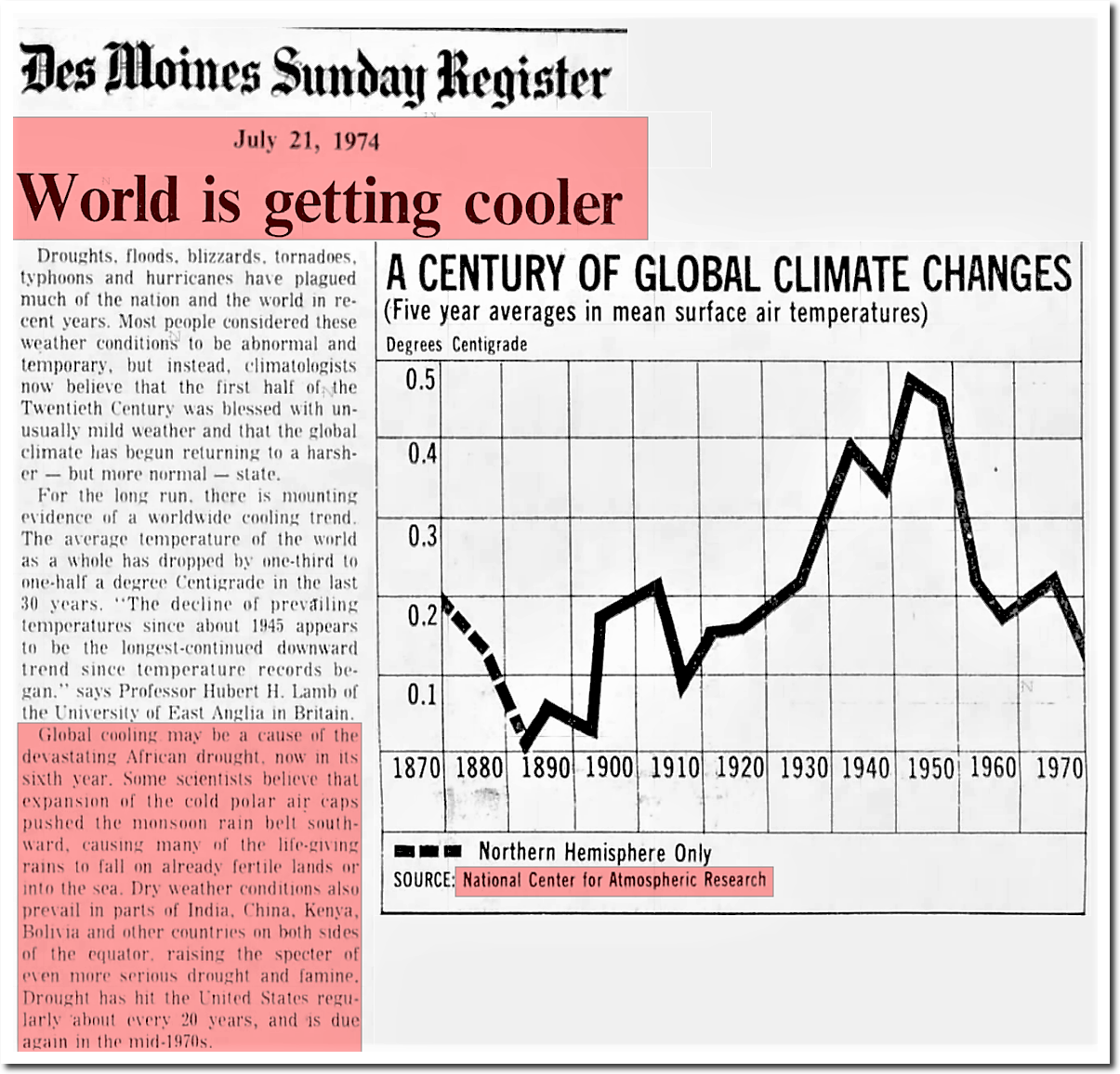 Flashback 1974: Unanimous Consensus Global Cooling Would Lead To Mass Starvation