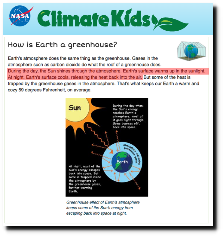 the concept behind the greenhouse effect and its contribution to global warming The greenhouse effect and  to which increases in its concentration might enhance the warming  known as the 'greenhouse effect' global radiative.