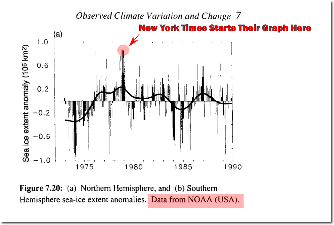 More Spectacular Climate Fraud By The New York Times | Real