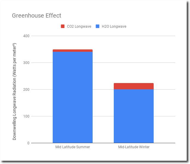 GreenhouseEffect_shadow.jpg